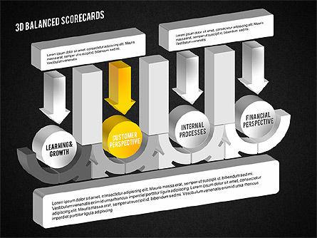 3D Balanced Scorecards, Slide 12, 01876, Business Models — PoweredTemplate.com