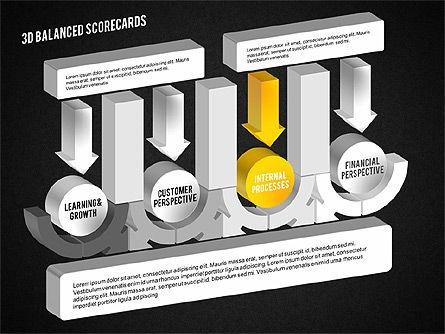 3D Balanced Scorecards, Slide 13, 01876, Business Models — PoweredTemplate.com