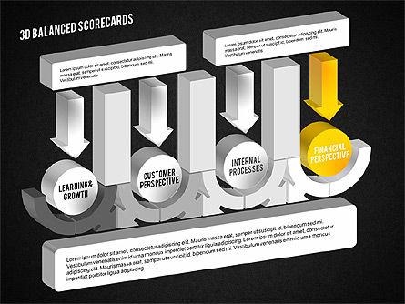 3D Balanced Scorecards, Slide 14, 01876, Business Models — PoweredTemplate.com