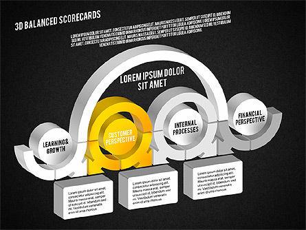 3D Balanced Scorecards, Slide 15, 01876, Business Models — PoweredTemplate.com