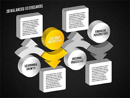 3D Balanced Scorecards, Slide 16, 01876, Business Models — PoweredTemplate.com