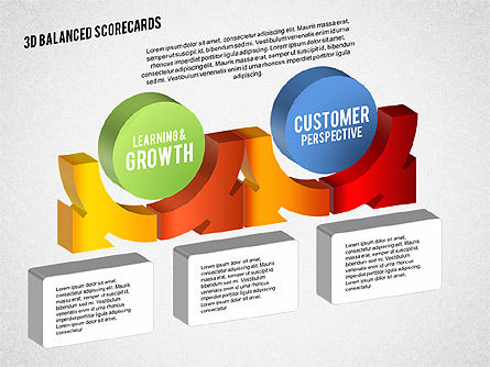 3D Balanced Scorecards, Slide 2, 01876, Business Models — PoweredTemplate.com