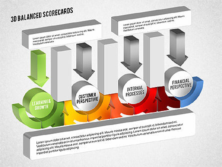 3D Balanced Scorecards, Slide 3, 01876, Business Models — PoweredTemplate.com
