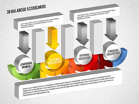 3D Balanced Scorecards, Slide 4, 01876, Business Models — PoweredTemplate.com