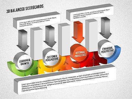 3D Balanced Scorecards, Slide 5, 01876, Business Models — PoweredTemplate.com