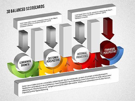 3D Balanced Scorecards, Slide 6, 01876, Business Models — PoweredTemplate.com