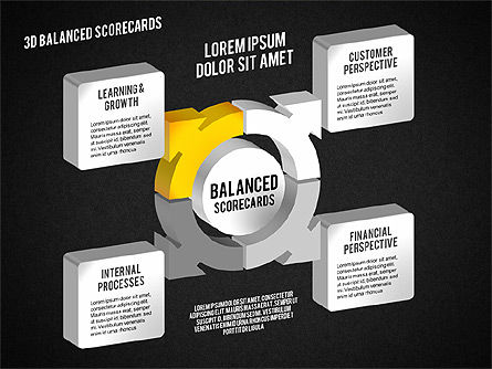 3D Balanced Scorecards, Slide 9, 01876, Business Models — PoweredTemplate.com