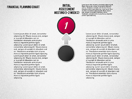 Stage Diagrams: Financial Planning Chart #01878