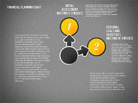 Financial Planning Chart, Slide 10, 01878, Stage Diagrams — PoweredTemplate.com