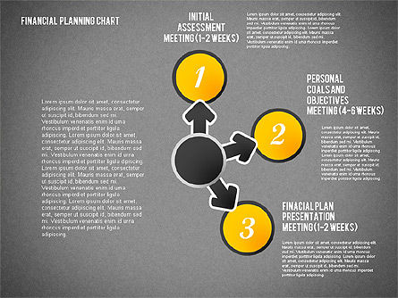 Financial Planning Chart, Slide 11, 01878, Stage Diagrams — PoweredTemplate.com