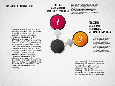 Financial Planning Chart, Slide 2, 01878, Stage Diagrams — PoweredTemplate.com