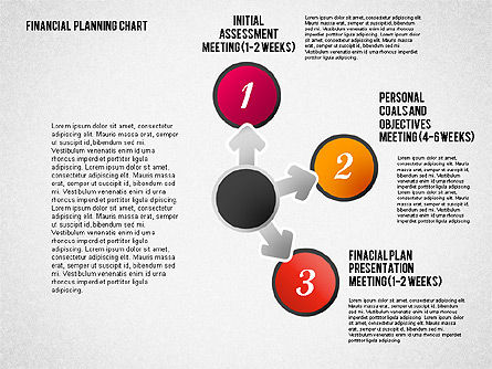 Financial Planning Chart, Slide 3, 01878, Stage Diagrams — PoweredTemplate.com