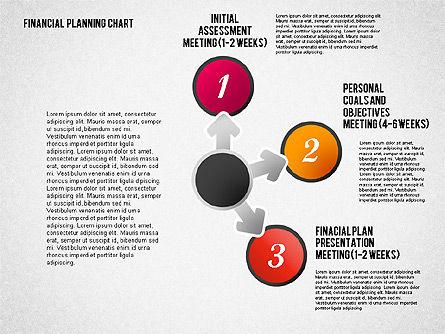 Financial Planning Chart Slide 3