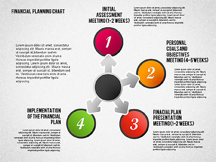 Financial Planning Chart, Slide 4, 01878, Stage Diagrams — PoweredTemplate.com