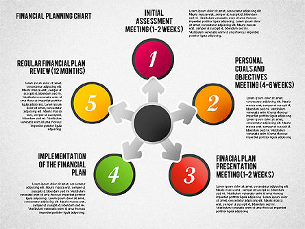 Financial Planning Chart, Slide 5, 01878, Stage Diagrams — PoweredTemplate.com
