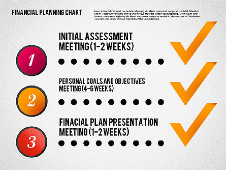 Financial Planning Chart, Slide 8, 01878, Stage Diagrams — PoweredTemplate.com