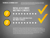 Financial Planning Chart#15