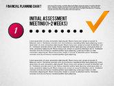 Financial Planning Chart#6