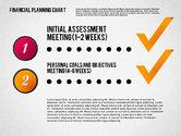 Financial Planning Chart#7
