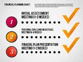 Financial Planning Chart#8