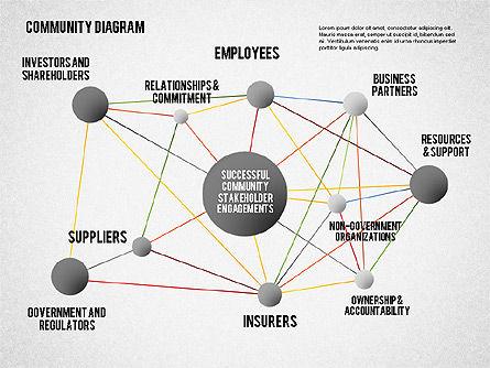 Successful Stakeholder Engagement Diagram, Slide 10, 01883, Process Diagrams — PoweredTemplate.com