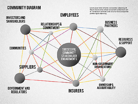 Successful Stakeholder Engagement Diagram, Slide 11, 01883, Process Diagrams — PoweredTemplate.com