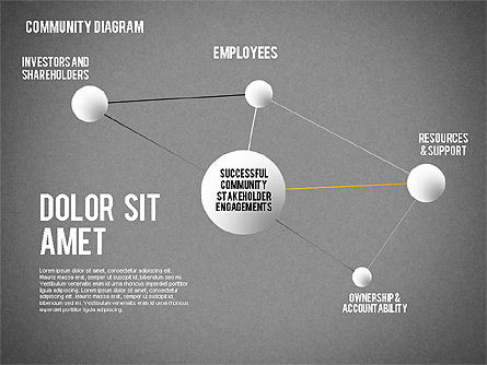 Successful Stakeholder Engagement Diagram, Slide 15, 01883, Process Diagrams — PoweredTemplate.com