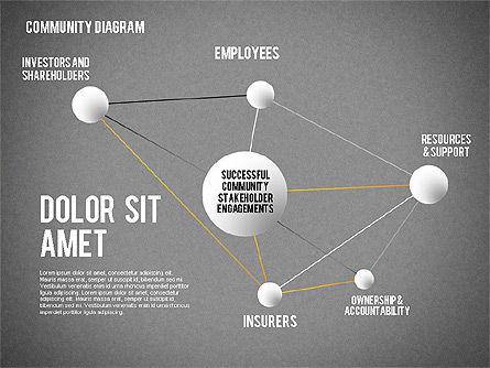 Successful Stakeholder Engagement Diagram, Slide 16, 01883, Process Diagrams — PoweredTemplate.com