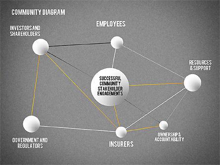 Successful Stakeholder Engagement Diagram, Slide 17, 01883, Process Diagrams — PoweredTemplate.com