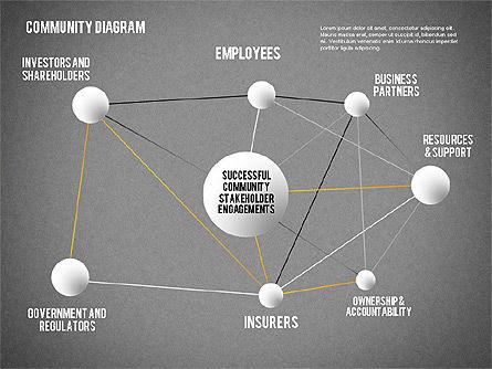 Successful Stakeholder Engagement Diagram, Slide 18, 01883, Process Diagrams — PoweredTemplate.com