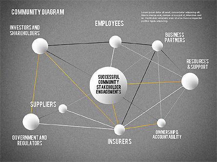 Successful Stakeholder Engagement Diagram, Slide 19, 01883, Process Diagrams — PoweredTemplate.com