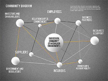 Successful Stakeholder Engagement Diagram, Slide 20, 01883, Process Diagrams — PoweredTemplate.com