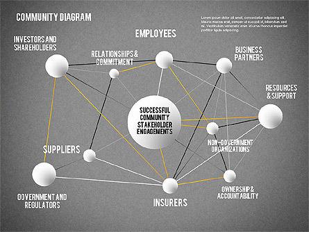 Successful Stakeholder Engagement Diagram, Slide 21, 01883, Process Diagrams — PoweredTemplate.com