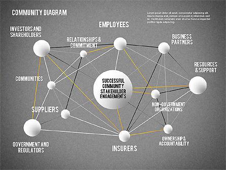 Successful Stakeholder Engagement Diagram, Slide 22, 01883, Process Diagrams — PoweredTemplate.com