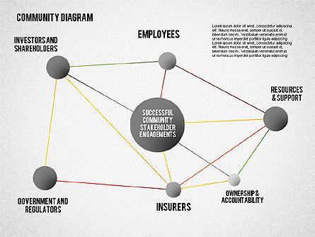 Successful Stakeholder Engagement Diagram, Slide 6, 01883, Process Diagrams — PoweredTemplate.com