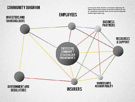 Successful Stakeholder Engagement Diagram, Slide 7, 01883, Process Diagrams — PoweredTemplate.com