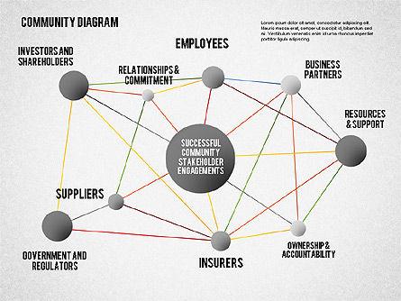 Successful Stakeholder Engagement Diagram, Slide 9, 01883, Process Diagrams — PoweredTemplate.com