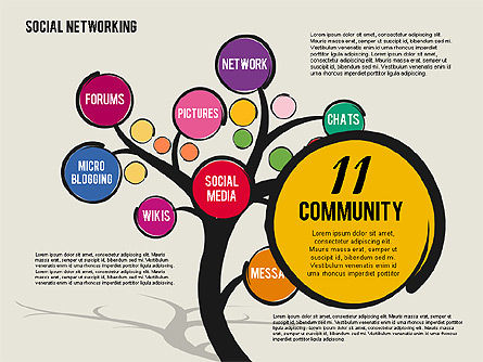 Social Networking Tree, Slide 12, 01891, Presentation Templates — PoweredTemplate.com
