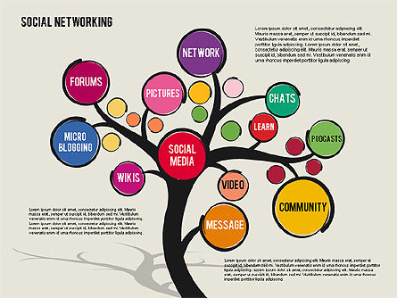 Social Networking Tree, Slide 13, 01891, Presentation Templates — PoweredTemplate.com