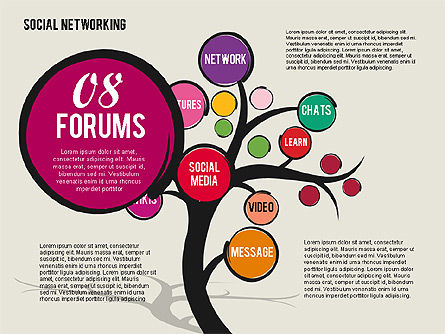 Social Networking Tree, Slide 9, 01891, Presentation Templates — PoweredTemplate.com