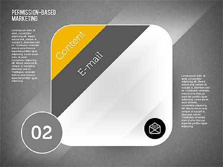 Permission-Based Marketing, Slide 11, 01896, Business Models — PoweredTemplate.com