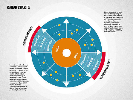 Business Models: Radar Chart in Flat Style #01903