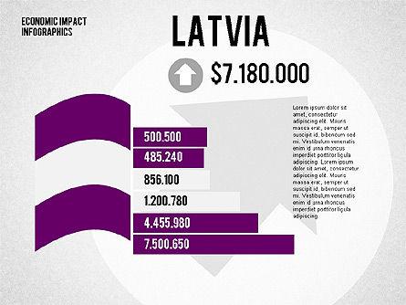 Economic Impact Infographics, Slide 10, 01914, Business Models — PoweredTemplate.com