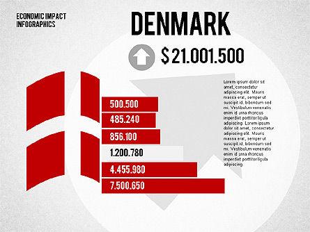 Economic Impact Infographics, Slide 11, 01914, Business Models — PoweredTemplate.com