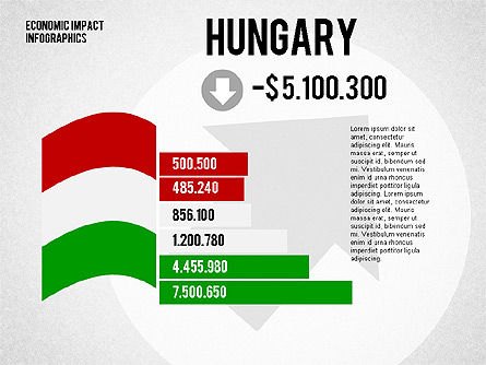 Economic Impact Infographics, Slide 12, 01914, Business Models — PoweredTemplate.com