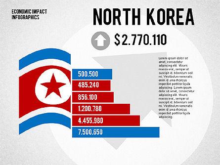 Economic Impact Infographics, Slide 13, 01914, Business Models — PoweredTemplate.com