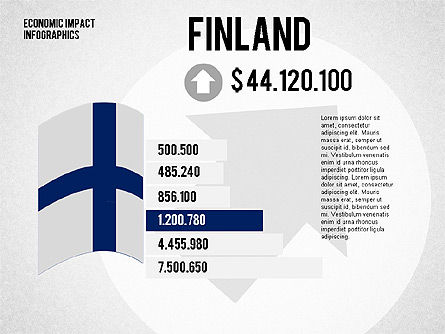 Economic Impact Infographics, Slide 15, 01914, Business Models — PoweredTemplate.com