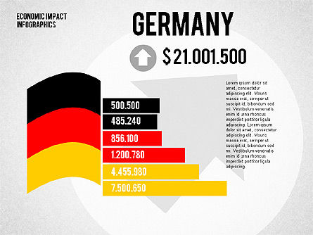 Economic Impact Infographics, Slide 2, 01914, Business Models — PoweredTemplate.com