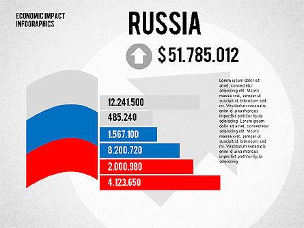 Economic Impact Infographics, Slide 3, 01914, Business Models — PoweredTemplate.com