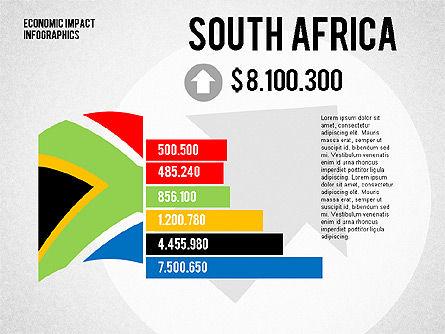 Economic Impact Infographics, Slide 4, 01914, Business Models — PoweredTemplate.com
